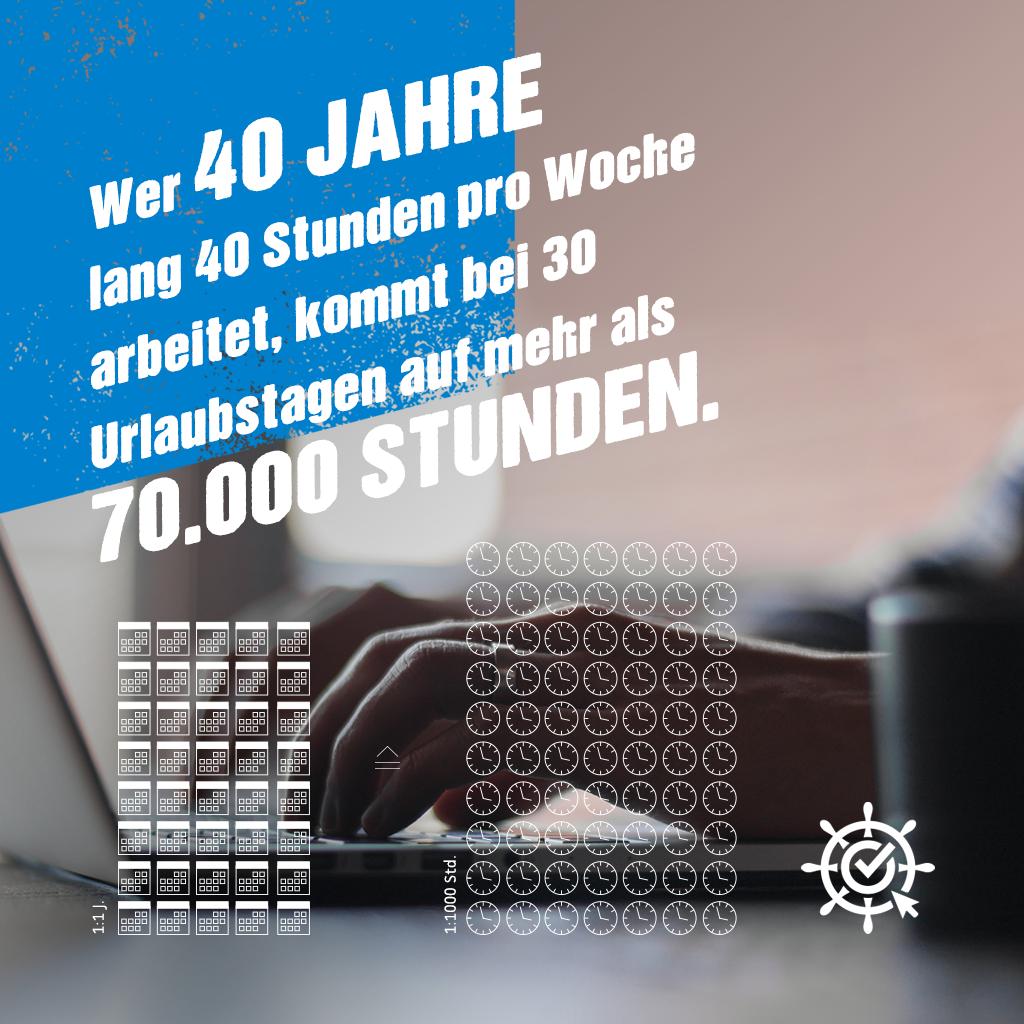SMA_Infografik_Blogartikel_Arbeit_1
